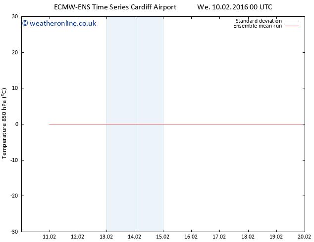Temp. 850 hPa ECMWFTS Th 11.02.2016 00 GMT