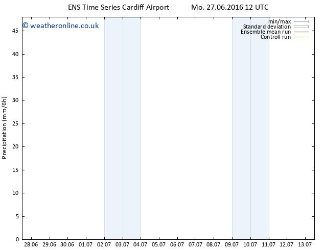Precipitation GEFS TS Tu 28.06.2016 18 GMT