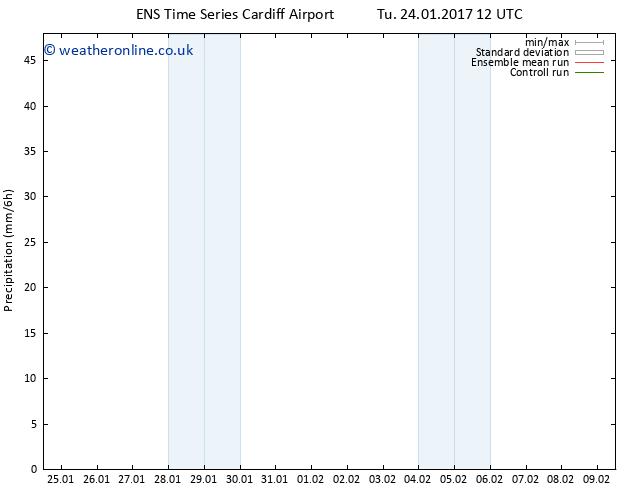 Precipitation GEFS TS We 25.01.2017 18 GMT