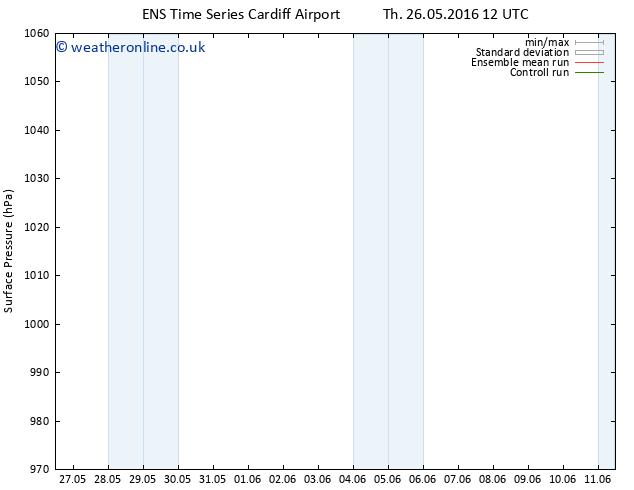 Surface pressure GEFS TS Th 02.06.2016 12 GMT