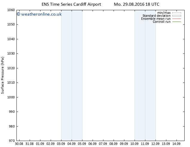 Surface pressure GEFS TS We 31.08.2016 18 GMT