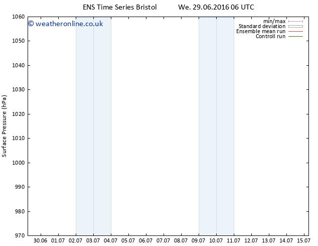 Surface pressure GEFS TS Tu 05.07.2016 12 GMT
