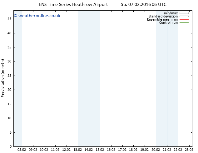 Precipitation GEFS TS Tu 23.02.2016 06 GMT