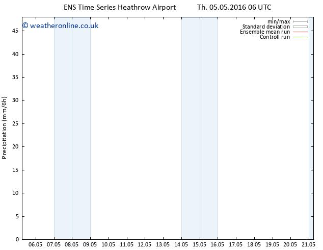 Precipitation GEFS TS Sa 21.05.2016 06 GMT