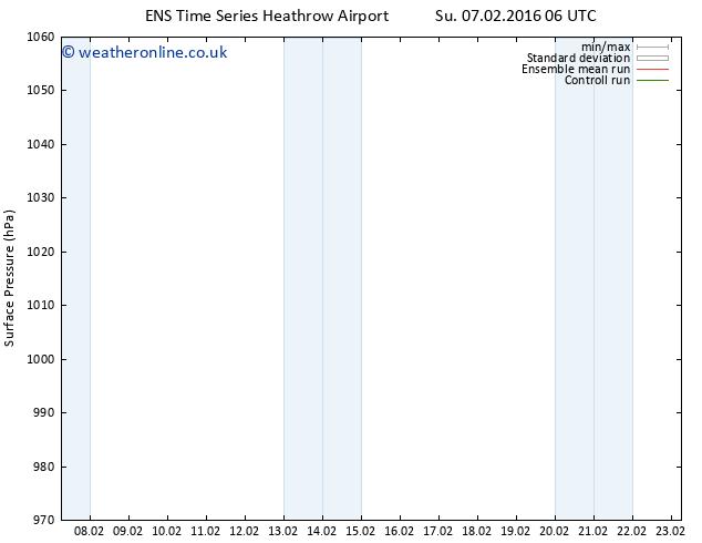 Surface pressure GEFS TS Su 14.02.2016 12 GMT