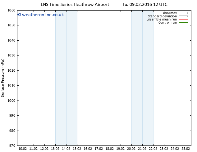 Surface pressure GEFS TS Mo 15.02.2016 12 GMT