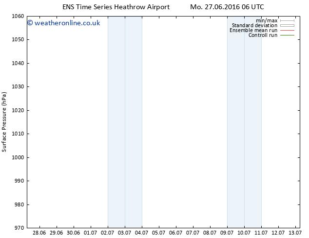 Surface pressure GEFS TS Mo 04.07.2016 12 GMT
