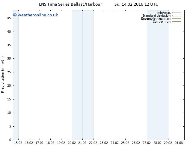 Precipitation GEFS TS Tu 23.02.2016 00 GMT