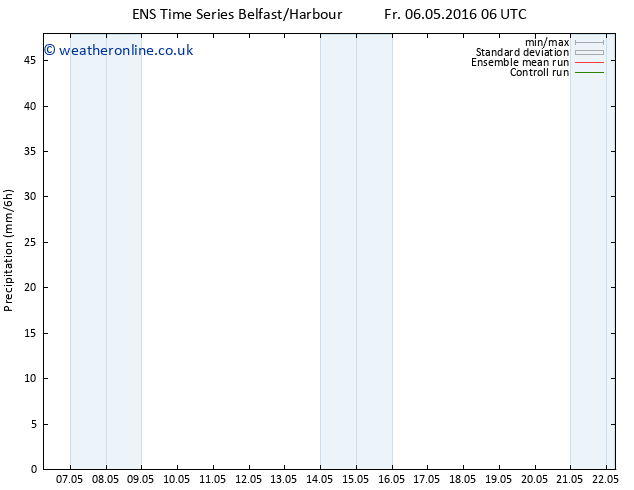 Precipitation GEFS TS Sa 14.05.2016 18 GMT