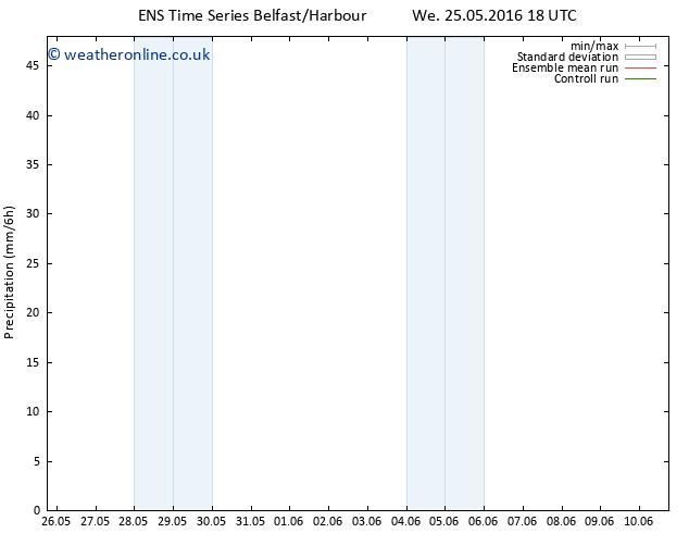 Precipitation GEFS TS Th 26.05.2016 00 GMT