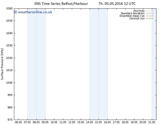 Surface pressure GEFS TS Fr 13.05.2016 12 GMT