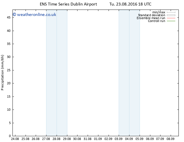 Precipitation GEFS TS Th 08.09.2016 18 GMT