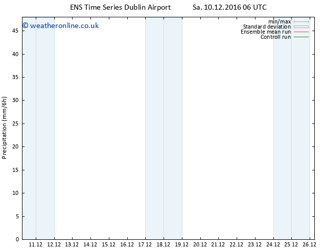 Precipitation GEFS TS Mo 26.12.2016 06 GMT