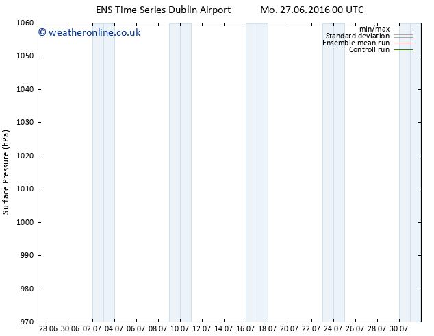 Surface pressure GEFS TS Mo 27.06.2016 06 GMT