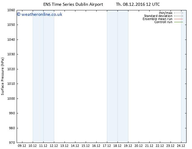 Surface pressure GEFS TS Sa 24.12.2016 12 GMT