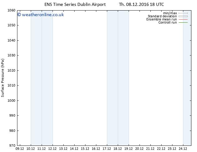 Surface pressure GEFS TS Th 15.12.2016 00 GMT