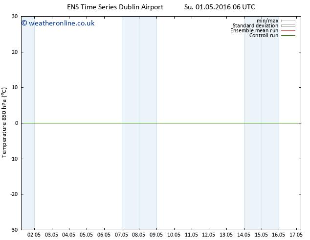 Temp. 850 hPa GEFS TS Sa 07.05.2016 12 GMT