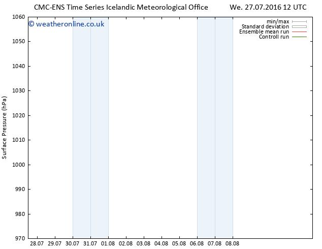 Surface pressure CMC TS Sa 30.07.2016 06 GMT