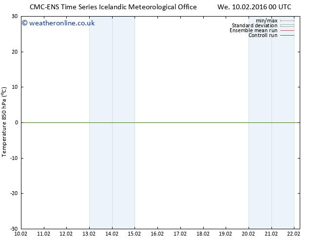 Temp. 850 hPa CMC TS Fr 12.02.2016 18 GMT