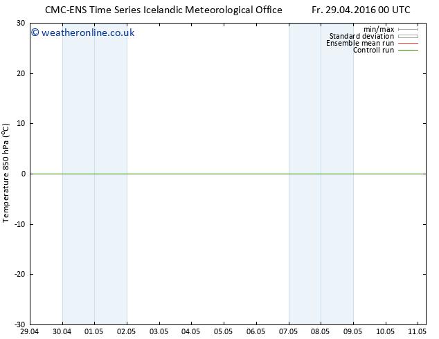 Temp. 850 hPa CMC TS Sa 30.04.2016 12 GMT