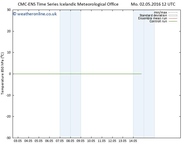 Temp. 850 hPa CMC TS Th 05.05.2016 06 GMT