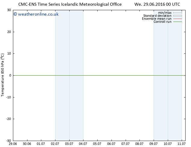 Temp. 850 hPa CMC TS Fr 01.07.2016 18 GMT