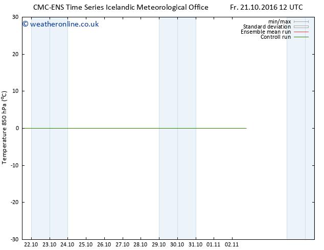Temp. 850 hPa CMC TS Mo 24.10.2016 06 GMT