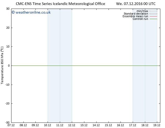 Temp. 850 hPa CMC TS Sa 10.12.2016 12 GMT