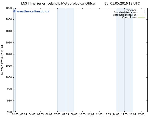 Surface pressure GEFS TS Mo 09.05.2016 06 GMT