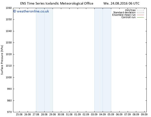Surface pressure GEFS TS Fr 09.09.2016 06 GMT