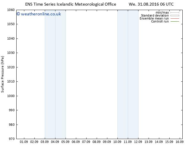 Surface pressure GEFS TS Mo 05.09.2016 18 GMT