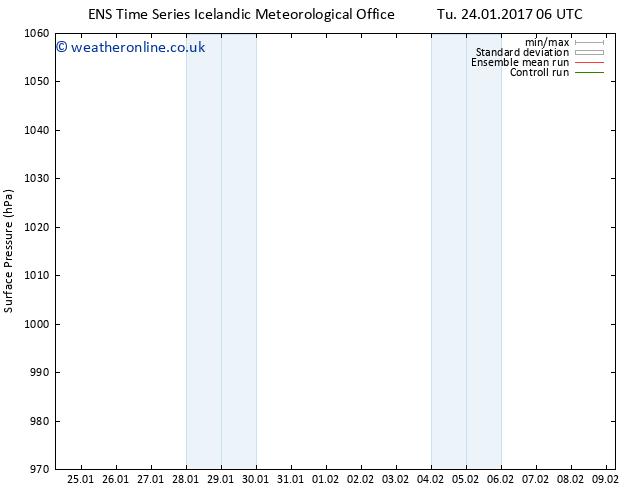 Surface pressure GEFS TS Tu 24.01.2017 12 GMT