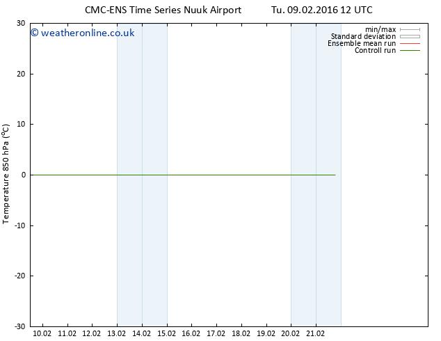 Temp. 850 hPa CMC TS Tu 09.02.2016 18 GMT