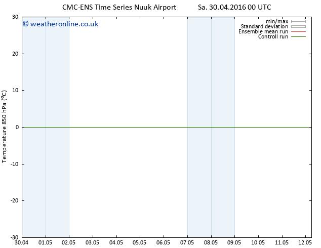 Temp. 850 hPa CMC TS Sa 30.04.2016 06 GMT