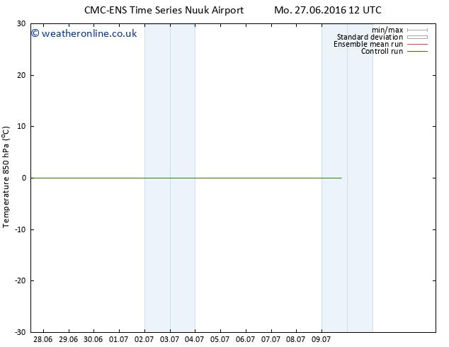 Temp. 850 hPa CMC TS Mo 27.06.2016 18 GMT