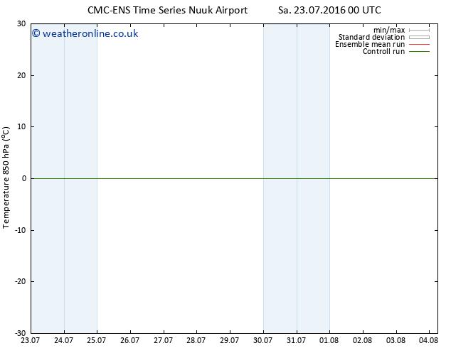 Temp. 850 hPa CMC TS Sa 23.07.2016 06 GMT