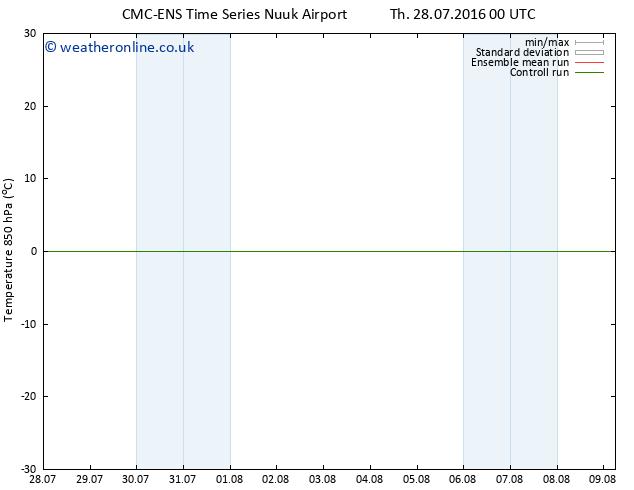 Temp. 850 hPa CMC TS Th 28.07.2016 06 GMT