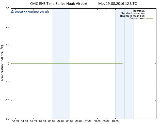 Temp. 850 hPa CMC TS Mo 29.08.2016 18 GMT
