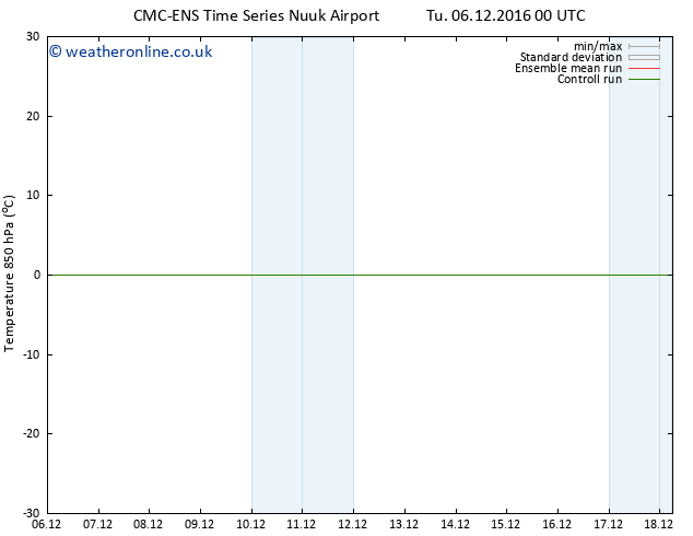 Temp. 850 hPa CMC TS Tu 06.12.2016 06 GMT