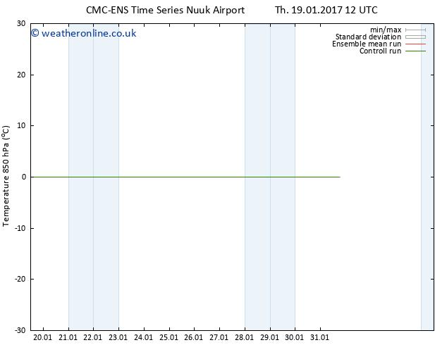 Temp. 850 hPa CMC TS Th 19.01.2017 18 GMT