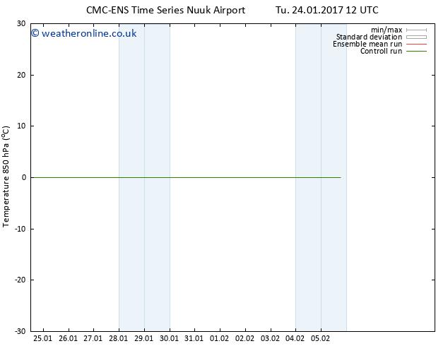 Temp. 850 hPa CMC TS Su 05.02.2017 18 GMT