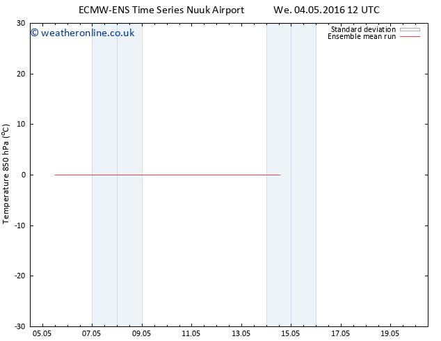 Temp. 850 hPa ECMWFTS Th 05.05.2016 12 GMT