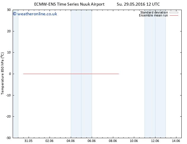 Temp. 850 hPa ECMWFTS We 01.06.2016 12 GMT