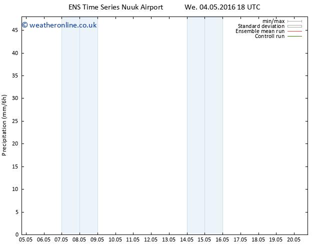 Precipitation GEFS TS Mo 09.05.2016 12 GMT