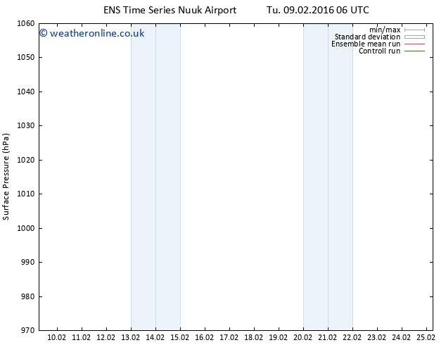 Surface pressure GEFS TS We 24.02.2016 18 GMT