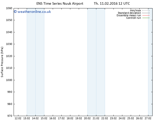 Surface pressure GEFS TS Th 18.02.2016 00 GMT