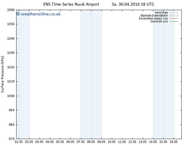 Surface pressure GEFS TS Su 01.05.2016 18 GMT