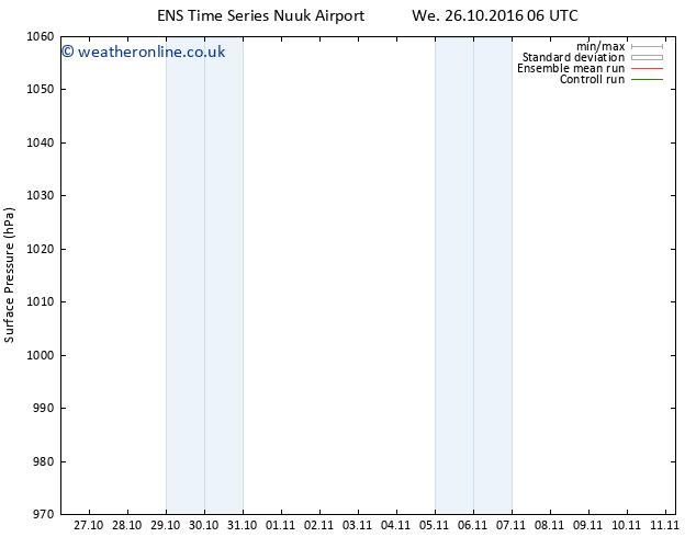 Surface pressure GEFS TS Th 10.11.2016 18 GMT