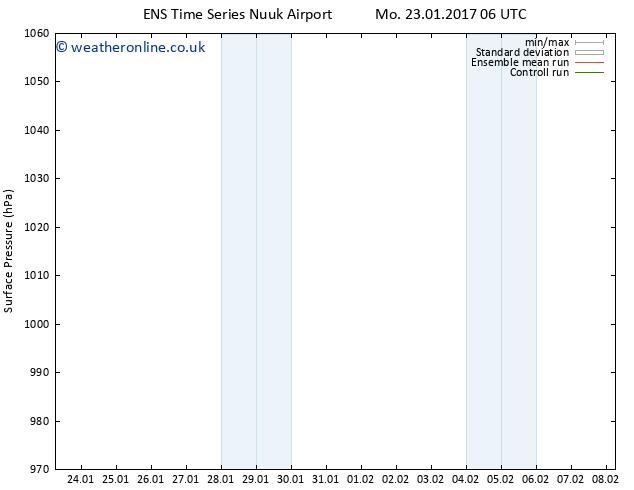 Surface pressure GEFS TS We 25.01.2017 18 GMT