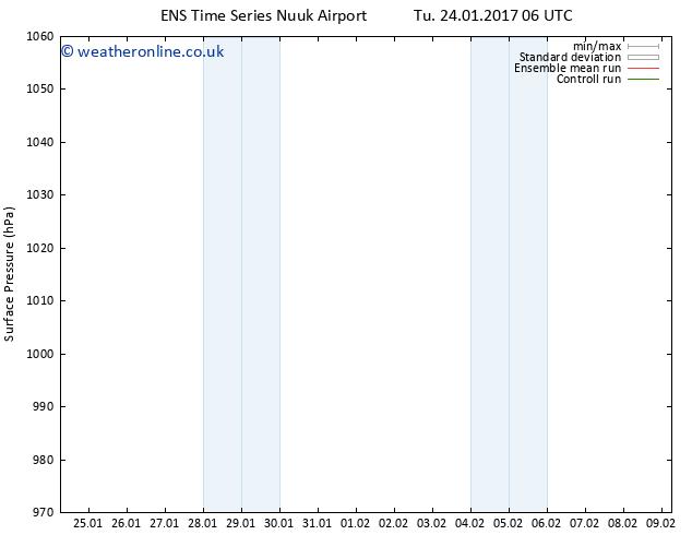 Surface pressure GEFS TS We 25.01.2017 06 GMT